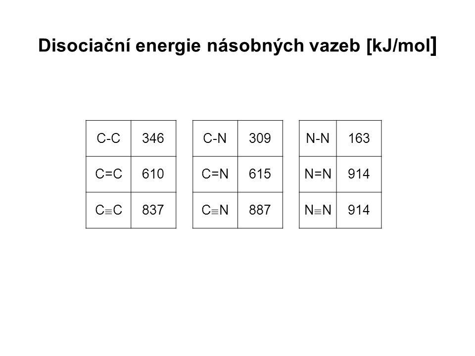 Disociační energie násobných vazeb [kJ/mol]